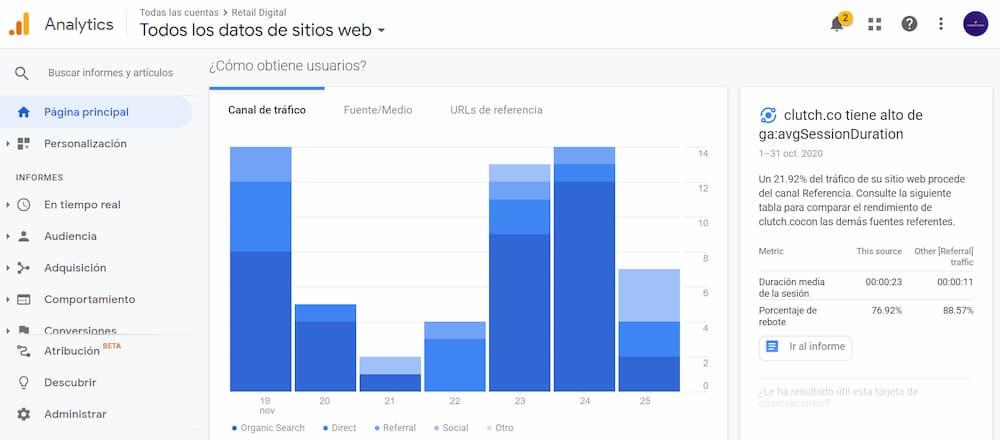 ¿Qué es Google Analytics
